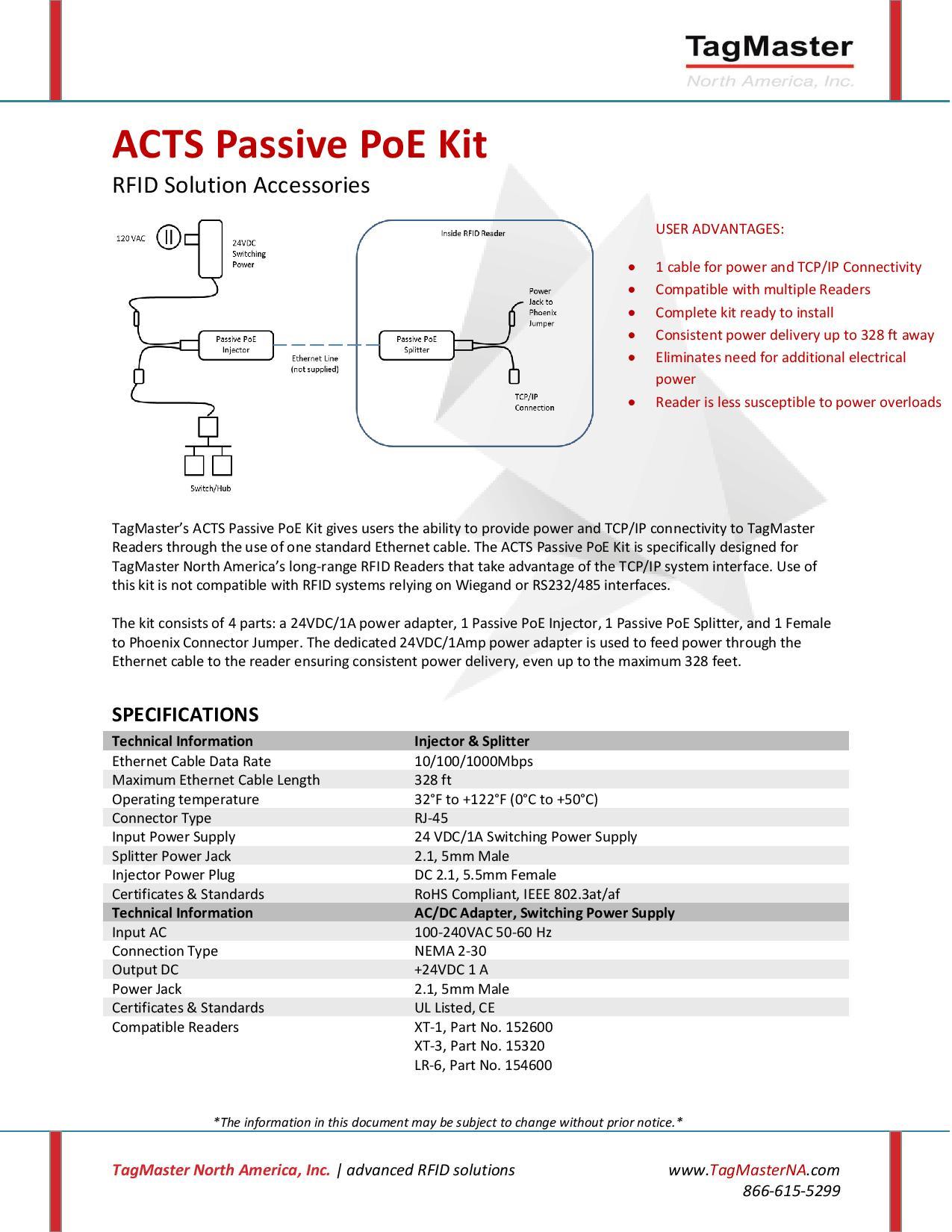 PS_NA2500_PoE_Kit-page-001